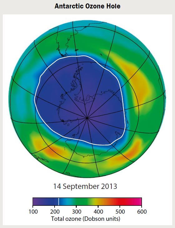 Antarctic Ozone Hole WMO
